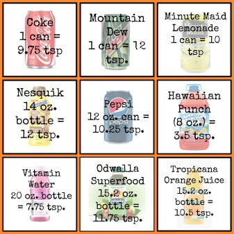 favorite drinks updated Collage