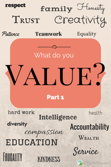 Value blog cover